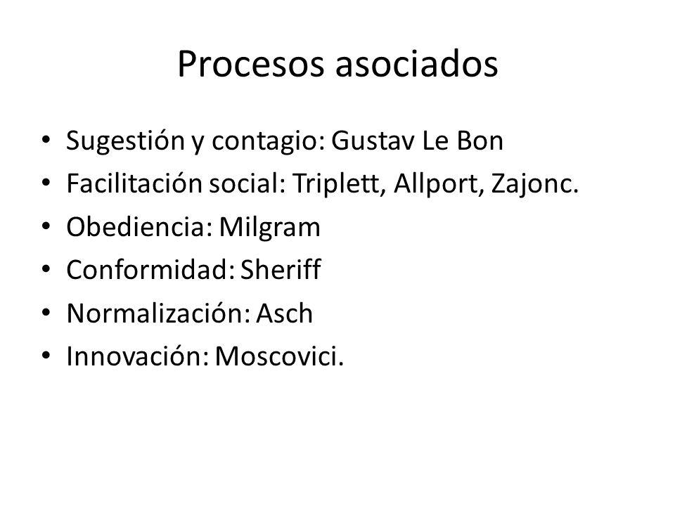 Procesos asociados Sugestión y contagio: Gustav Le Bon Facilitación social: Triplett, Allport, Zajonc. Obediencia: Milgram Conformidad: Sheriff Normal