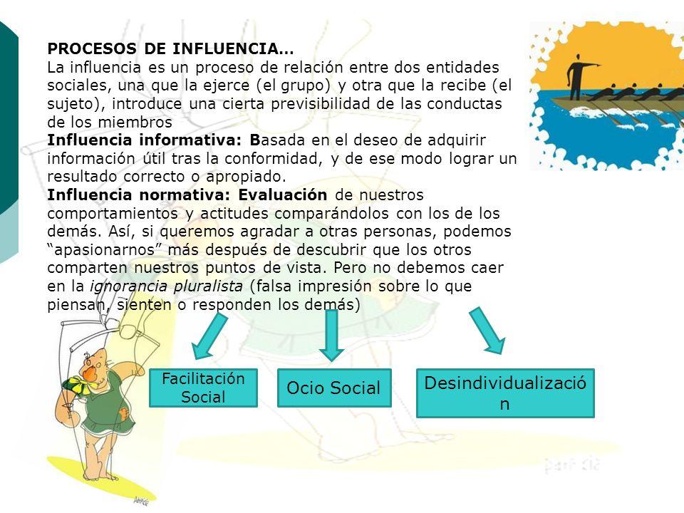 PROCESOS DE INFLUENCIA… La influencia es un proceso de relación entre dos entidades sociales, una que la ejerce (el grupo) y otra que la recibe (el su