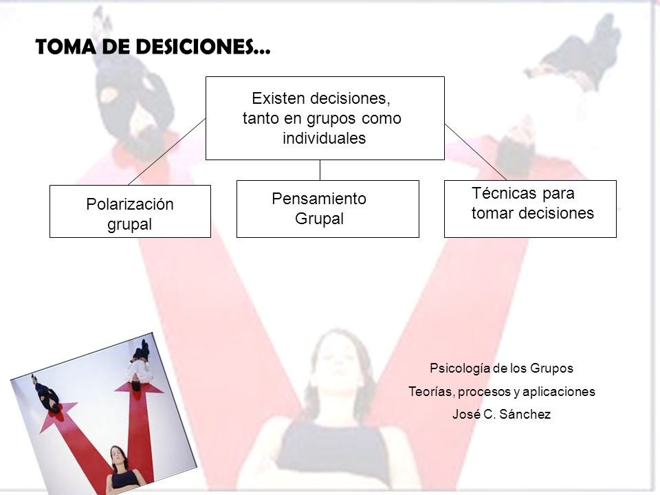 TOMA DE DESICIONES… Existen decisiones, tanto en grupos como individuales Polarización grupal Pensamiento Grupal Técnicas para tomar decisiones Psicol