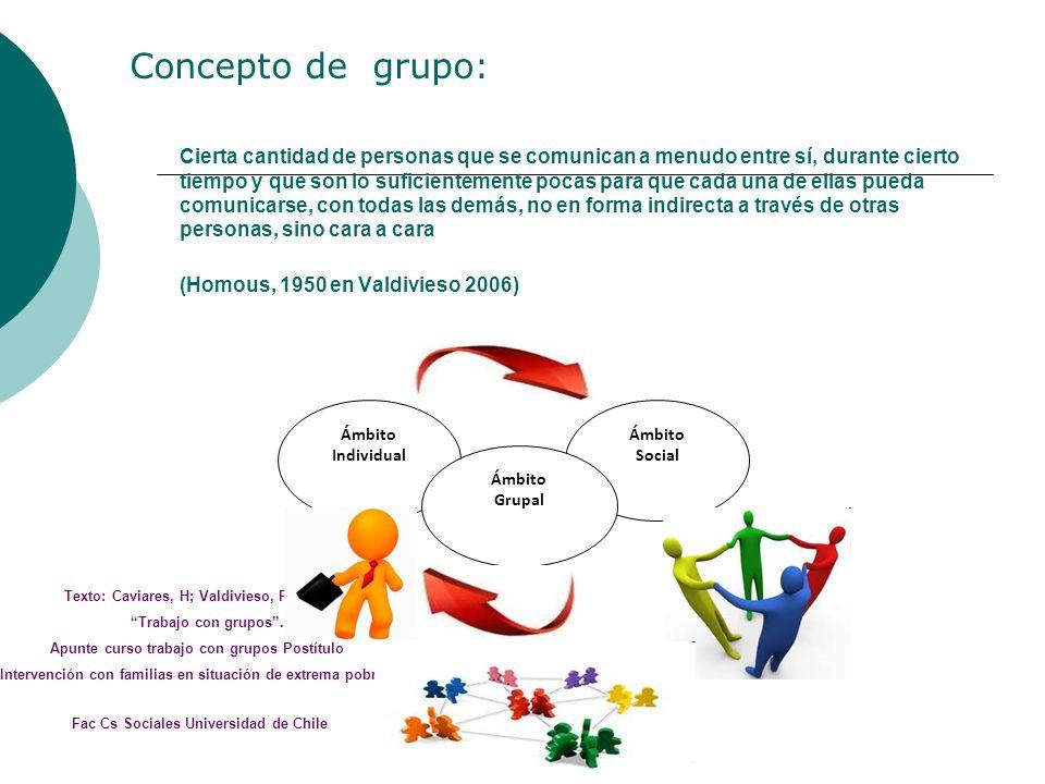 TOMA DE DESICIONES… Existen decisiones, tanto en grupos como individuales Polarización grupal Pensamiento Grupal Técnicas para tomar decisiones Psicología de los Grupos Teorías, procesos y aplicaciones José C.
