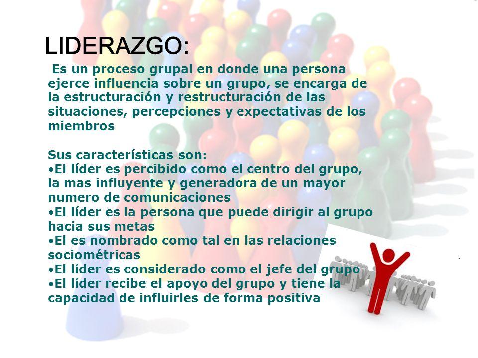 LIDERAZGO: Es un proceso grupal en donde una persona ejerce influencia sobre un grupo, se encarga de la estructuración y restructuración de las situac