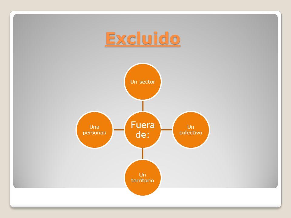 TIPOS DE VULNERABILIDAD: VULNERABILIDAD ECONOMICA VULNERABILIDAD FISICA VULNERABILIDAD SOCIAL
