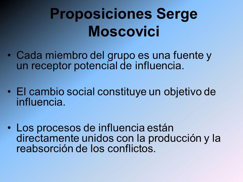 Proposiciones Serge Moscovici Cada miembro del grupo es una fuente y un receptor potencial de influencia. El cambio social constituye un objetivo de i
