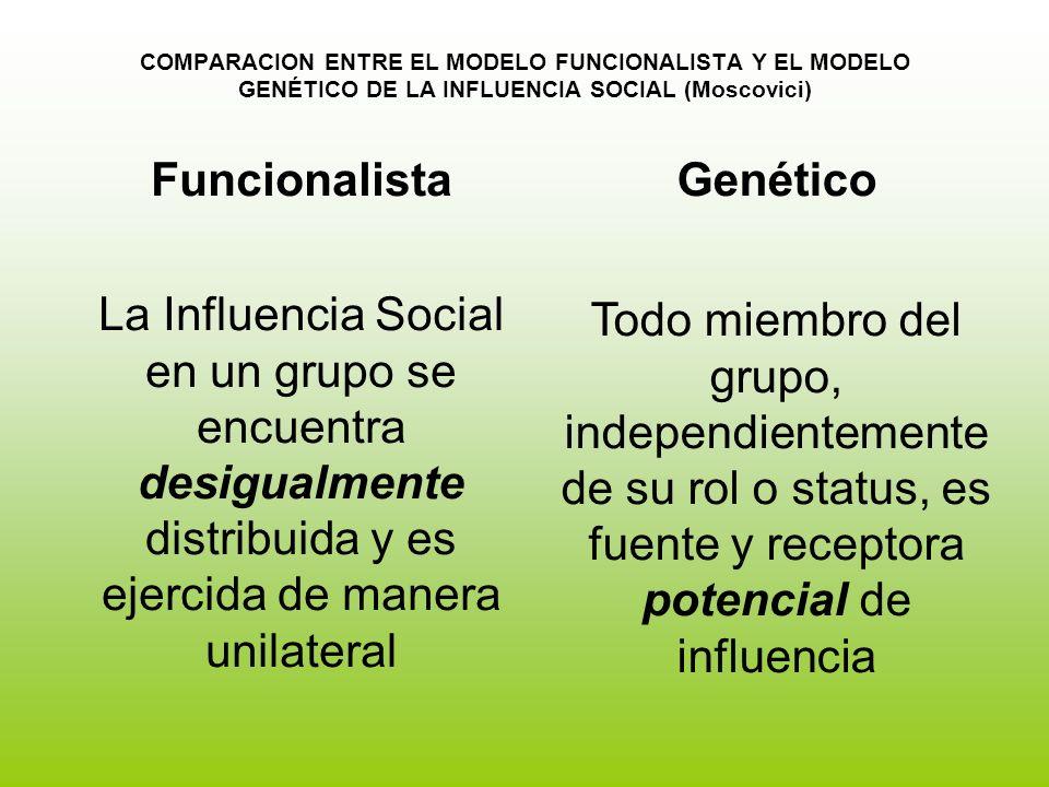 COMPARACION ENTRE EL MODELO FUNCIONALISTA Y EL MODELO GENÉTICO DE LA INFLUENCIA SOCIAL (Moscovici) Funcionalista La Influencia Social en un grupo se e