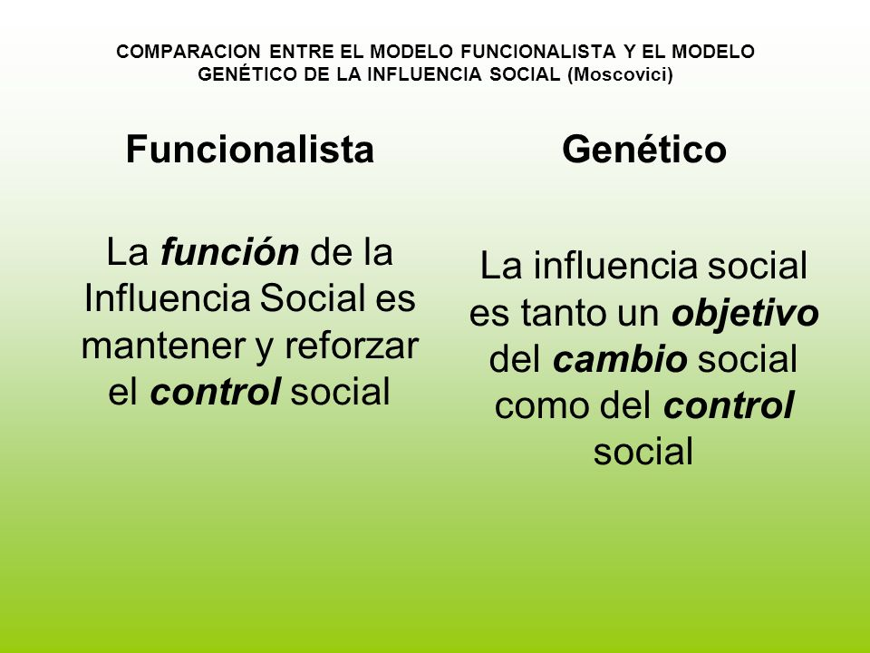 COMPARACION ENTRE EL MODELO FUNCIONALISTA Y EL MODELO GENÉTICO DE LA INFLUENCIA SOCIAL (Moscovici) Funcionalista La función de la Influencia Social es