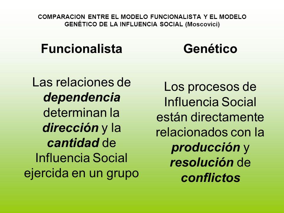 COMPARACION ENTRE EL MODELO FUNCIONALISTA Y EL MODELO GENÉTICO DE LA INFLUENCIA SOCIAL (Moscovici) Funcionalista Las relaciones de dependencia determi