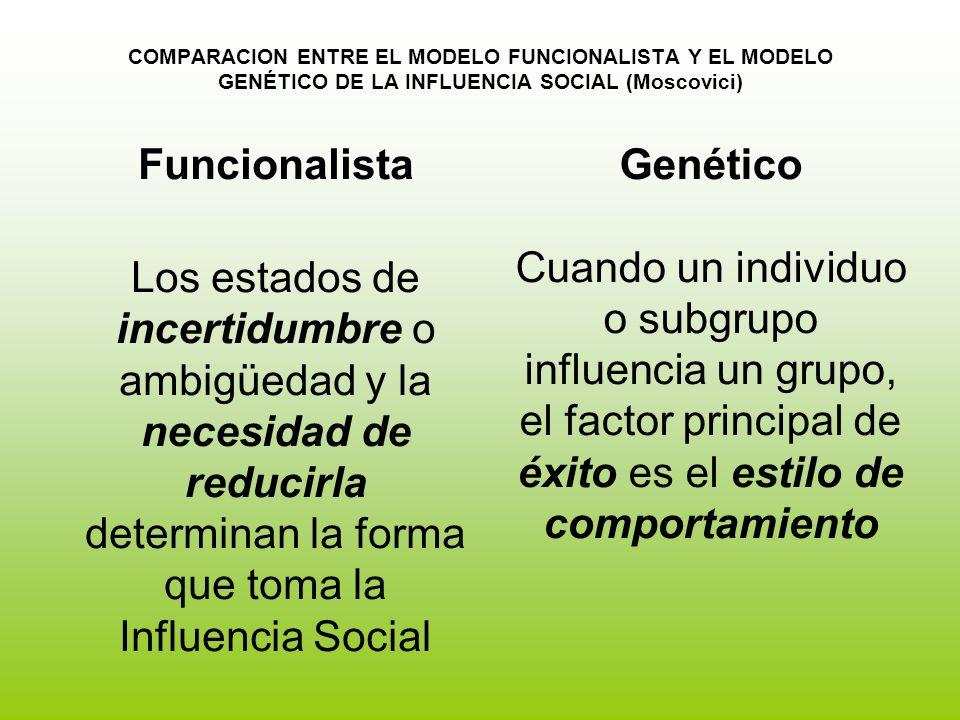 COMPARACION ENTRE EL MODELO FUNCIONALISTA Y EL MODELO GENÉTICO DE LA INFLUENCIA SOCIAL (Moscovici) Funcionalista Los estados de incertidumbre o ambigü