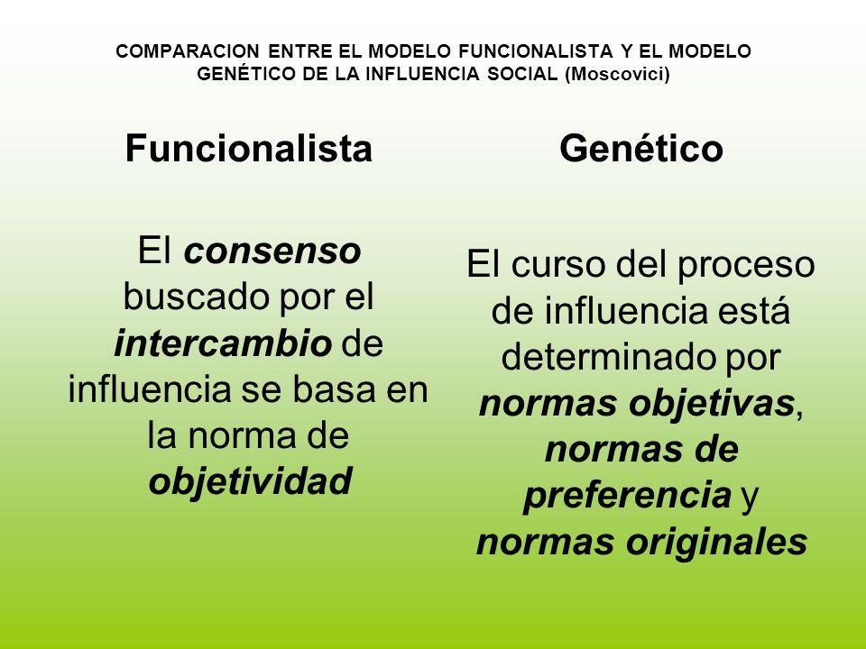 COMPARACION ENTRE EL MODELO FUNCIONALISTA Y EL MODELO GENÉTICO DE LA INFLUENCIA SOCIAL (Moscovici) Funcionalista El consenso buscado por el intercambi