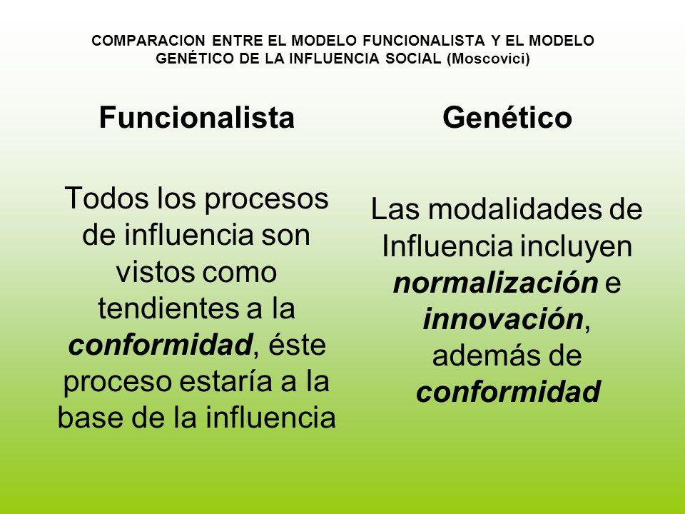 COMPARACION ENTRE EL MODELO FUNCIONALISTA Y EL MODELO GENÉTICO DE LA INFLUENCIA SOCIAL (Moscovici) Funcionalista Todos los procesos de influencia son