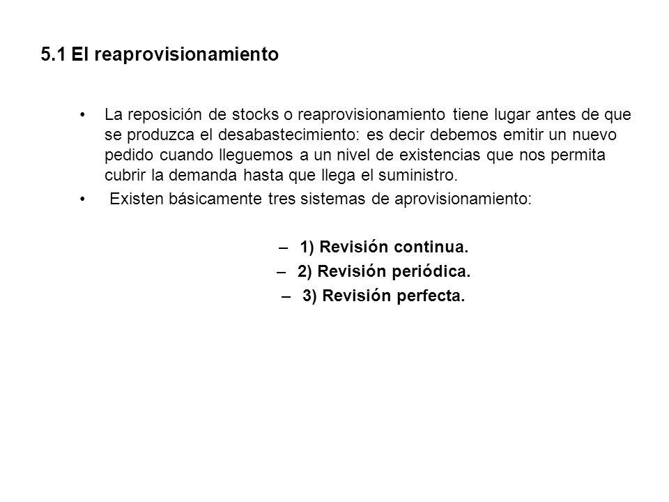 En conclusión el stock total estará formado por: 1) EL STOCK DE PRESENTACIÓN. 2) EL STOCK DE RESERVA, NORMAL O DE CICLO. 3) EL STOCK DE SEGURIDAD.
