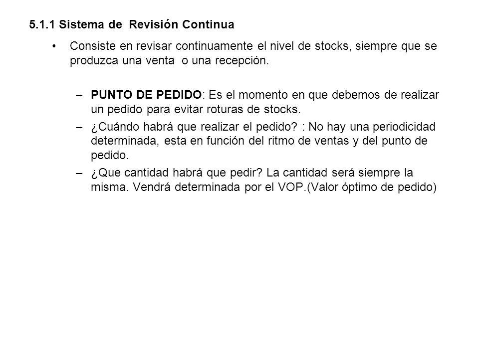 5.1 El reaprovisionamiento La reposición de stocks o reaprovisionamiento tiene lugar antes de que se produzca el desabastecimiento: es decir debemos e