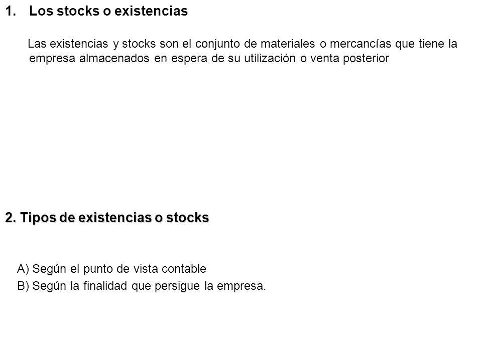 El presupuesto de compra Gestión de Stocks 1. Los Stocks o existencias. 2. Tipos de existencias o stocks. 3. Gestión de stocks o existencias. 4. La ro