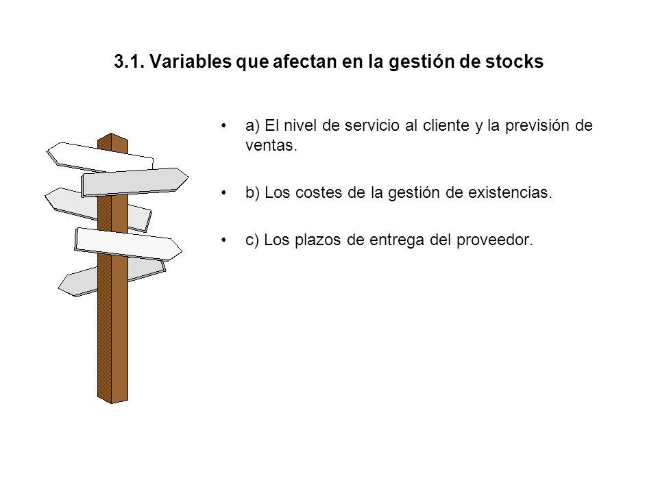 Gestionar el Stock necesario plantea varios problemas : 1) La dificultad de prever con exactitud el comportamiento futuro del consumidor 2) La necesid