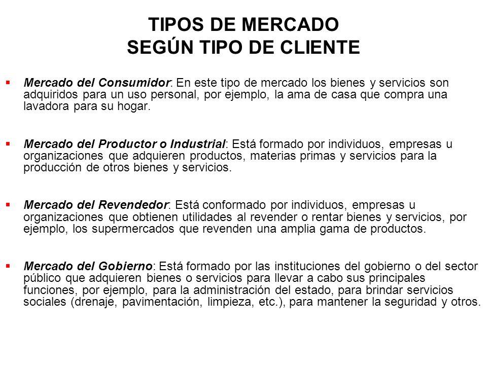 TIPOS DE MERCADO SEGÚN TIPO DE CLIENTE Mercado del Consumidor: En este tipo de mercado los bienes y servicios son adquiridos para un uso personal, por