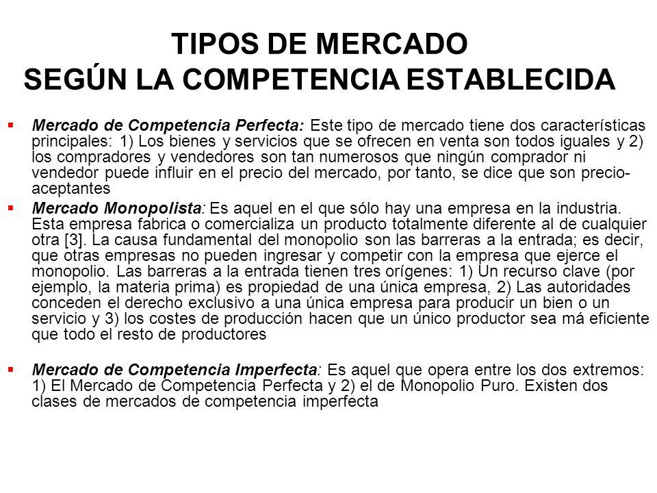 TIPOS DE MERCADO SEGÚN LA COMPETENCIA ESTABLECIDA Mercado de Competencia Perfecta: Este tipo de mercado tiene dos características principales: 1) Los