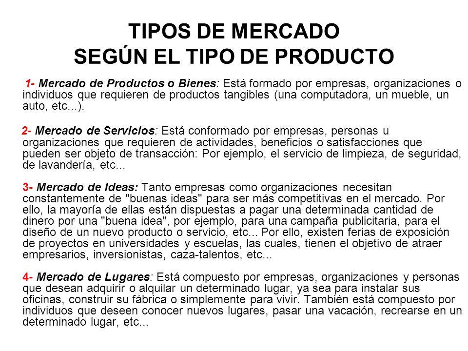 TIPOS DE MERCADO SEGÚN EL TIPO DE PRODUCTO 1- Mercado de Productos o Bienes: Está formado por empresas, organizaciones o individuos que requieren de p