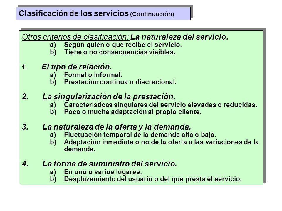 Clasificación de los servicios (Continuación) Otros criterios de clasificación: La naturaleza del servicio. a)Según quién o qué recibe el servicio. b)