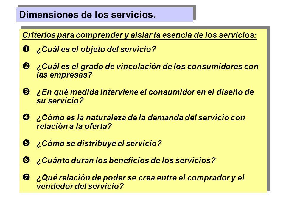 Dimensiones de los servicios. Criterios para comprender y aislar la esencia de los servicios: ¿Cuál es el objeto del servicio? ¿Cuál es el grado de vi