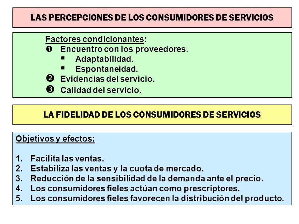 LAS PERCEPCIONES DE LOS CONSUMIDORES DE SERVICIOS Factores condicionantes: Encuentro con los proveedores. Adaptabilidad. Espontaneidad. Evidencias del