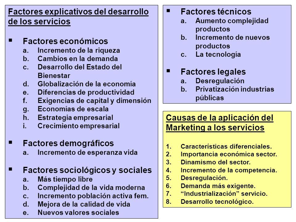 Factores explicativos del desarrollo de los servicios Factores económicos a.Incremento de la riqueza b.Cambios en la demanda c.Desarrollo del Estado d