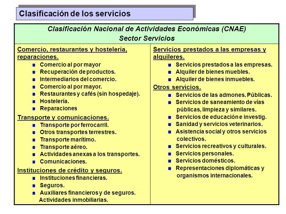 Clasificación de los servicios Clasificación Nacional de Actividades Económicas (CNAE) Sector Servicios Comercio, restaurantes y hostelería, reparacio