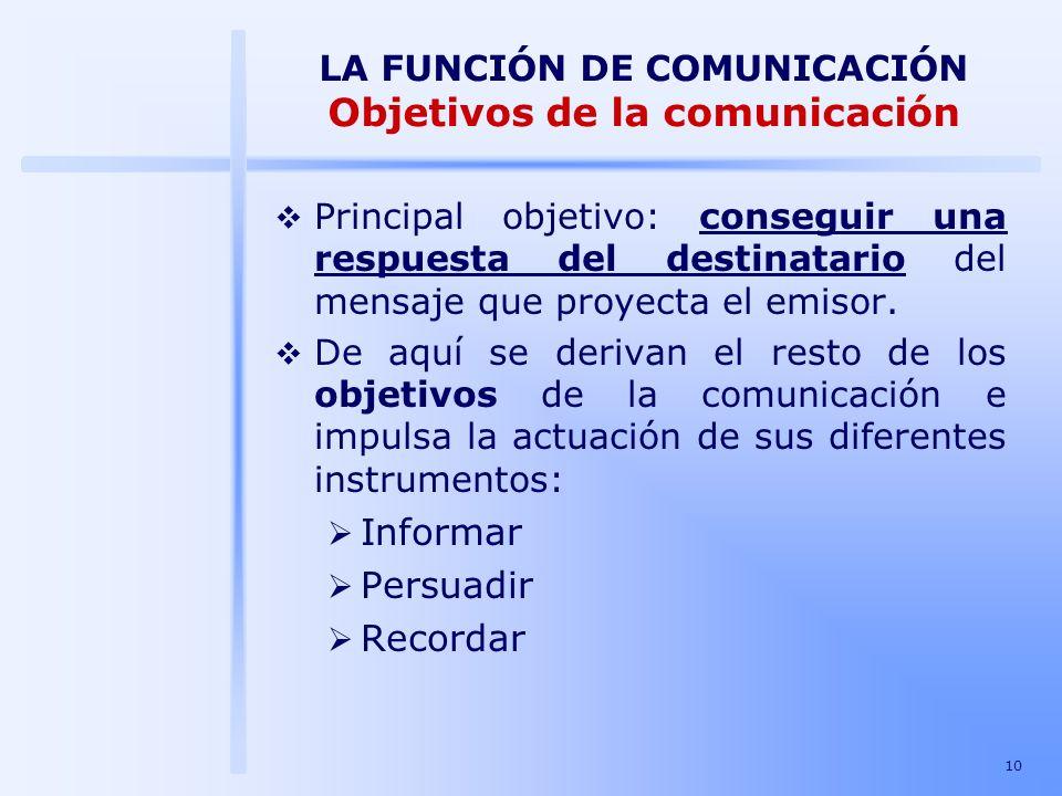 10 LA FUNCIÓN DE COMUNICACIÓN Objetivos de la comunicación Principal objetivo: conseguir una respuesta del destinatario del mensaje que proyecta el em