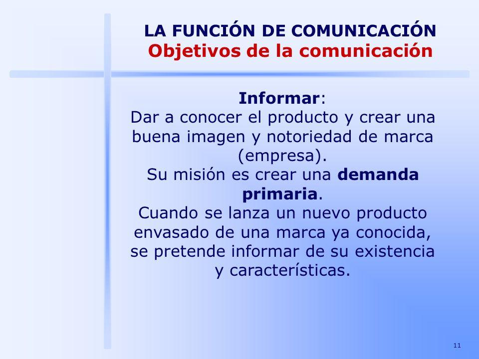 11 LA FUNCIÓN DE COMUNICACIÓN Objetivos de la comunicación Informar: Dar a conocer el producto y crear una buena imagen y notoriedad de marca (empresa