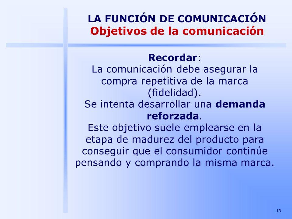 13 LA FUNCIÓN DE COMUNICACIÓN Objetivos de la comunicación Recordar: La comunicación debe asegurar la compra repetitiva de la marca (fidelidad). Se in