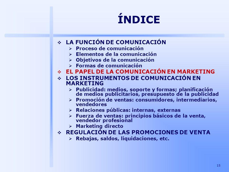 15 ÍNDICE LA FUNCIÓN DE COMUNICACIÓN Proceso de comunicación Elementos de la comunicación Objetivos de la comunicación Formas de comunicación EL PAPEL