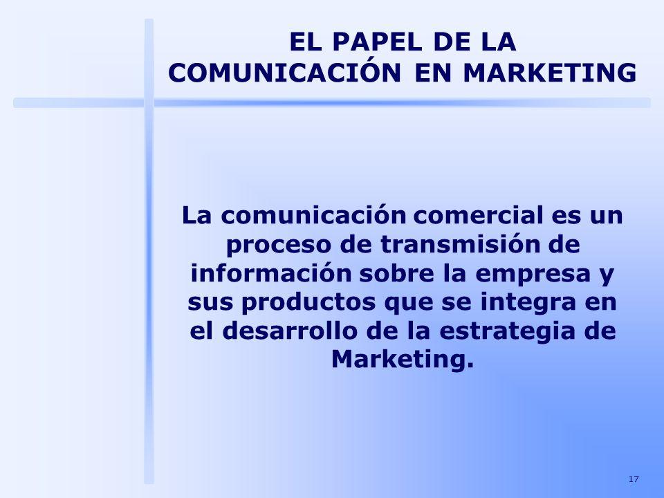 17 EL PAPEL DE LA COMUNICACIÓN EN MARKETING La comunicación comercial es un proceso de transmisión de información sobre la empresa y sus productos que