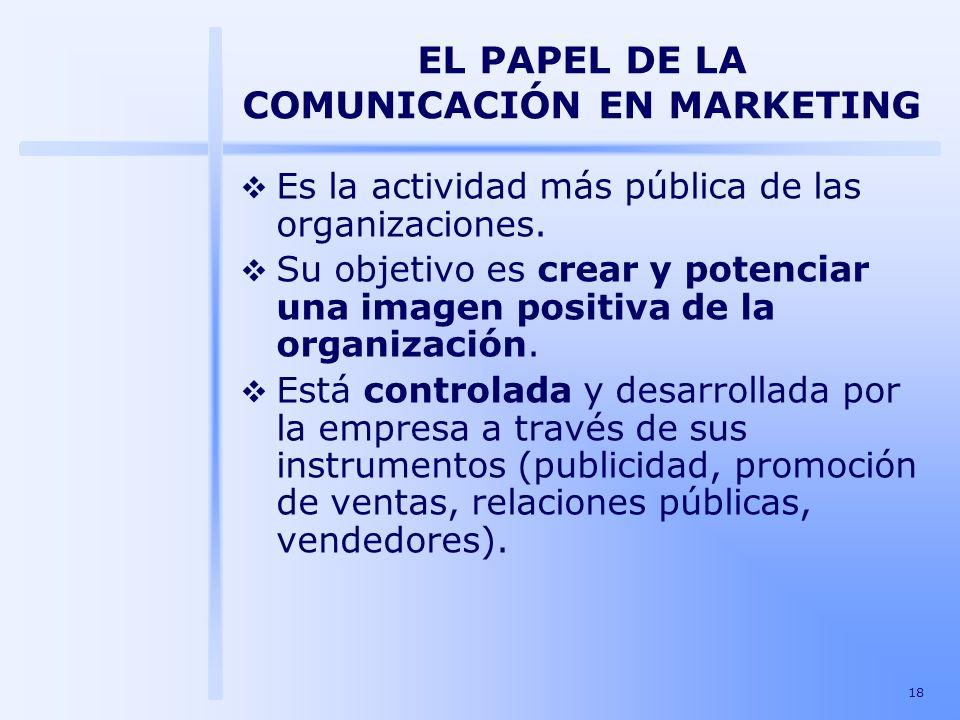 18 EL PAPEL DE LA COMUNICACIÓN EN MARKETING Es la actividad más pública de las organizaciones. Su objetivo es crear y potenciar una imagen positiva de