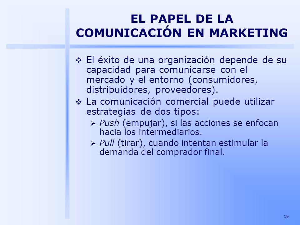 19 EL PAPEL DE LA COMUNICACIÓN EN MARKETING El éxito de una organización depende de su capacidad para comunicarse con el mercado y el entorno (consumi
