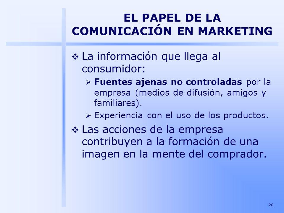 20 EL PAPEL DE LA COMUNICACIÓN EN MARKETING La información que llega al consumidor: Fuentes ajenas no controladas por la empresa (medios de difusión,