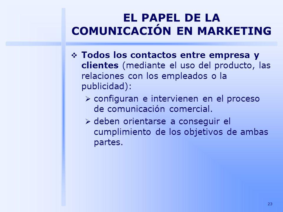 23 EL PAPEL DE LA COMUNICACIÓN EN MARKETING Todos los contactos entre empresa y clientes (mediante el uso del producto, las relaciones con los emplead