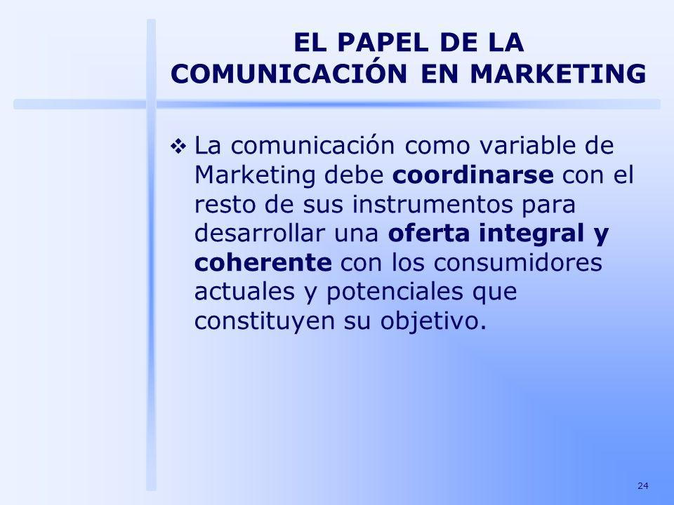 24 EL PAPEL DE LA COMUNICACIÓN EN MARKETING La comunicación como variable de Marketing debe coordinarse con el resto de sus instrumentos para desarrol