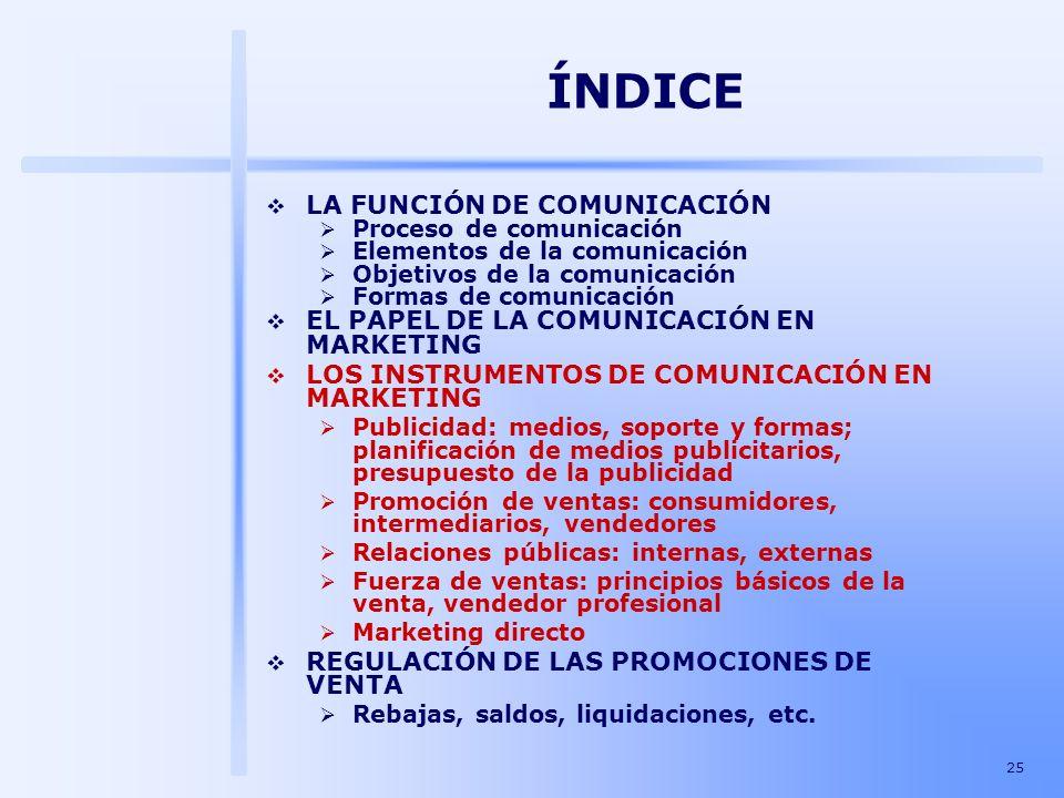 25 ÍNDICE LA FUNCIÓN DE COMUNICACIÓN Proceso de comunicación Elementos de la comunicación Objetivos de la comunicación Formas de comunicación EL PAPEL