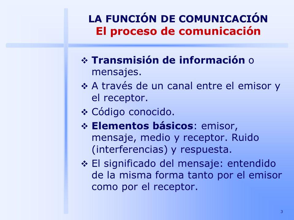 3 LA FUNCIÓN DE COMUNICACIÓN El proceso de comunicación Transmisión de información o mensajes. A través de un canal entre el emisor y el receptor. Cód