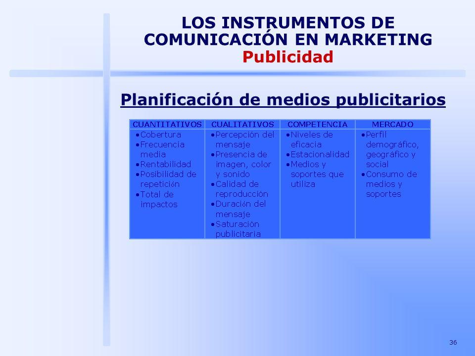 36 LOS INSTRUMENTOS DE COMUNICACIÓN EN MARKETING Publicidad Planificación de medios publicitarios