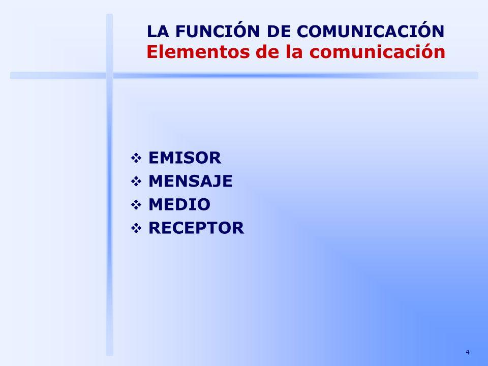 5 LA FUNCIÓN DE COMUNICACIÓN Elementos de la comunicación El emisor Empresa/persona que inicia el proceso (transmitir información sobre un B o S).