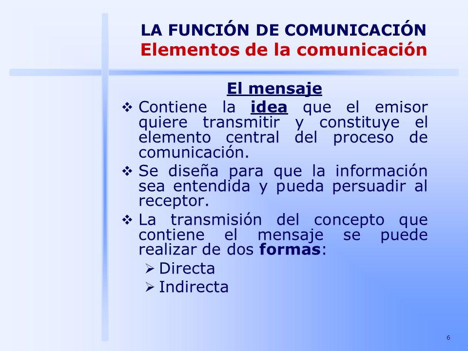 6 LA FUNCIÓN DE COMUNICACIÓN Elementos de la comunicación El mensaje Contiene la idea que el emisor quiere transmitir y constituye el elemento central