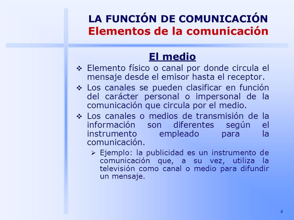 8 LA FUNCIÓN DE COMUNICACIÓN Elementos de la comunicación El medio Elemento físico o canal por donde circula el mensaje desde el emisor hasta el recep