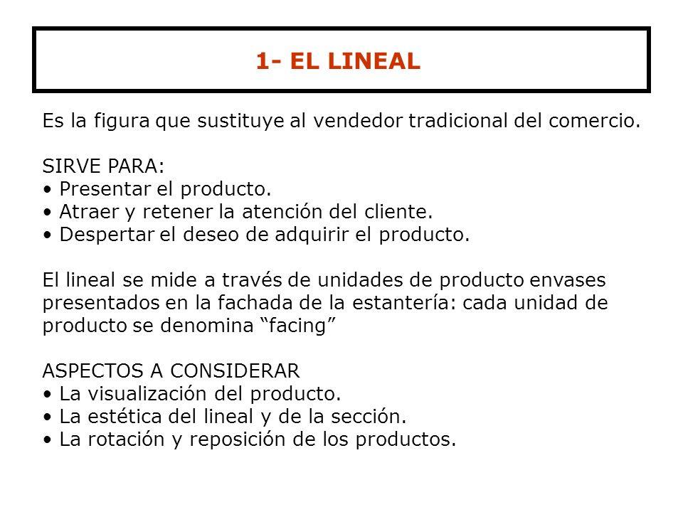 COMPONENTES. 1.El lineal 2.Tipos de exhibición 3.Valor de los niveles 4.Criterio de presentación. 5.Animación del punto de venta. 6.Principios del dis