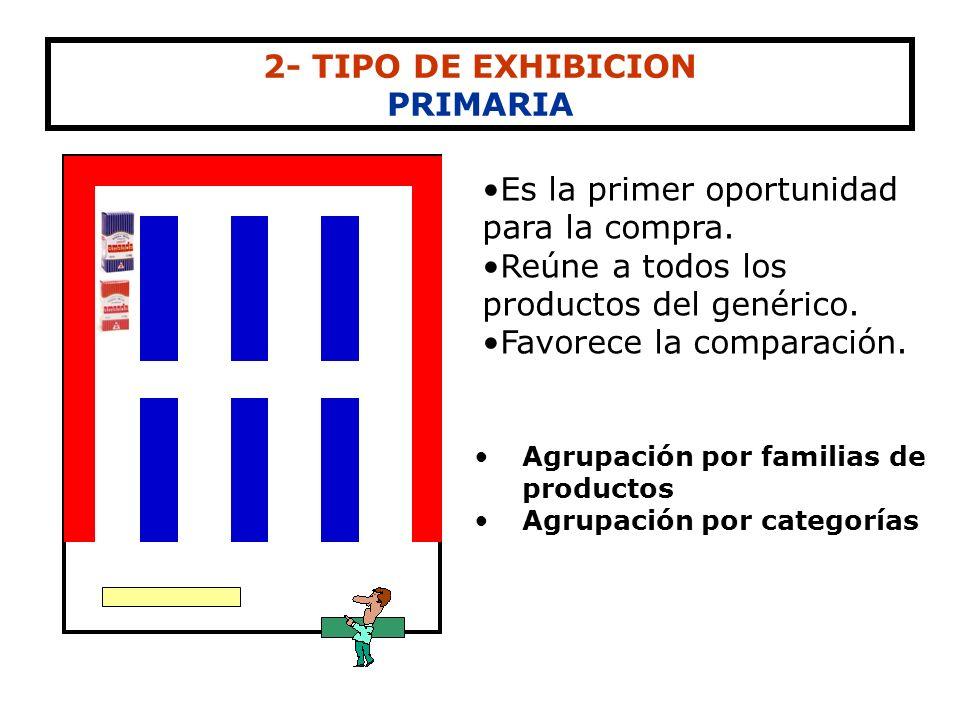 Los principales criterios de presentación del lineal: Claro y fácil reconocimiento y lectura de los productos. Fácil prension, de forma que se obtenga