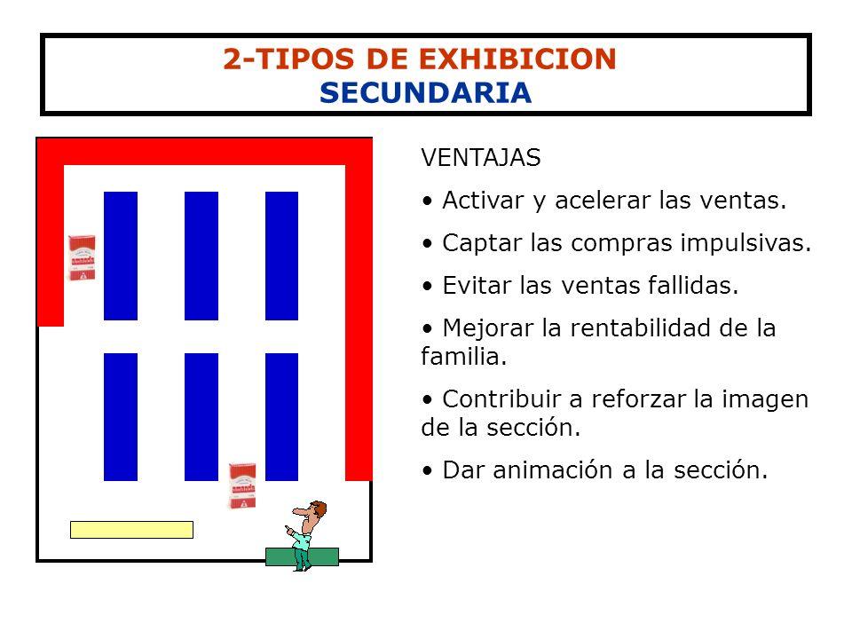 Agrupación por familias de productos Agrupación por categorías 2- TIPO DE EXHIBICION PRIMARIA Es la primer oportunidad para la compra. Reúne a todos l