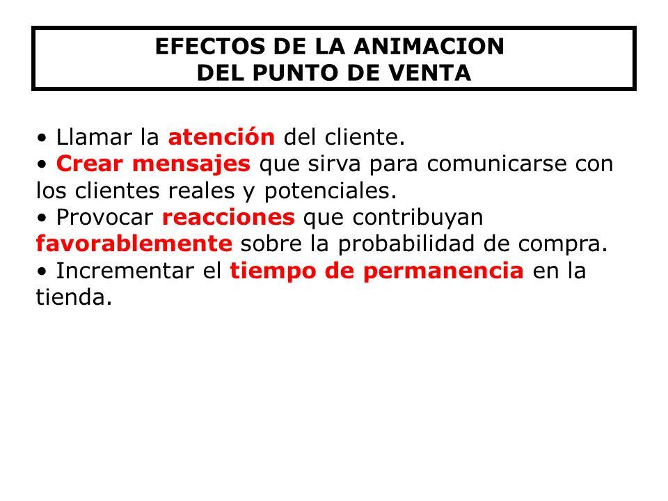 La animación o atmósfera del local afecta el Comportamiento del cliente Estímulos del entorno Respuesta de Aproximación rechazo Estados Emocionales -P