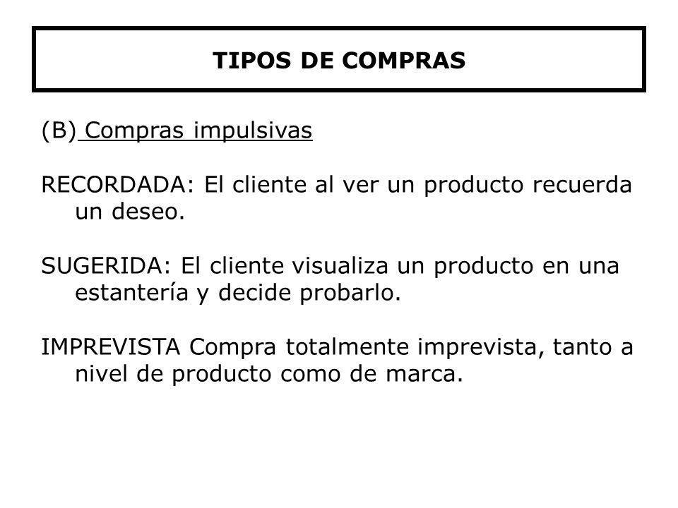 (A) Compras planificadas La decisión de compra surge con anterioridad El cliente se moviliza para lograr el producto Típico caso lista de compra FACTO