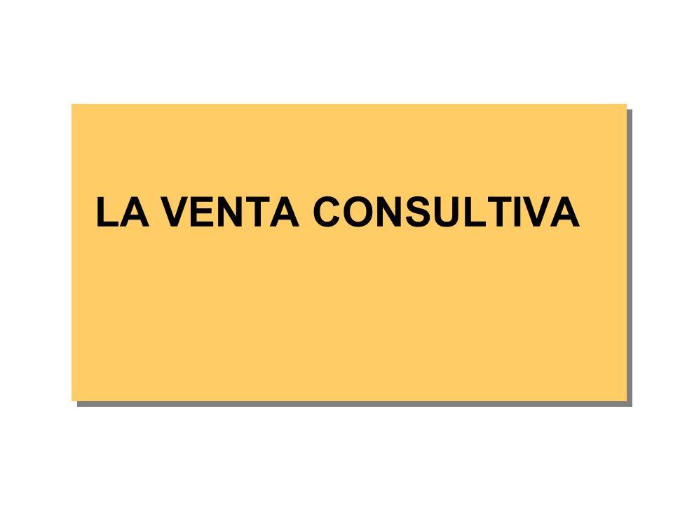 Proceso de Ventas Consultivas 1.Prospección 2.Presentaciones 3.Detección y estudio de necesidades 4.Análisis de las Soluciones 5.Oferta (Presentación de Soluciones) 6.Cierre ( Tratamiento de Objeciones) 7.Seguimiento … 2 Proceso de Venta Consultiva