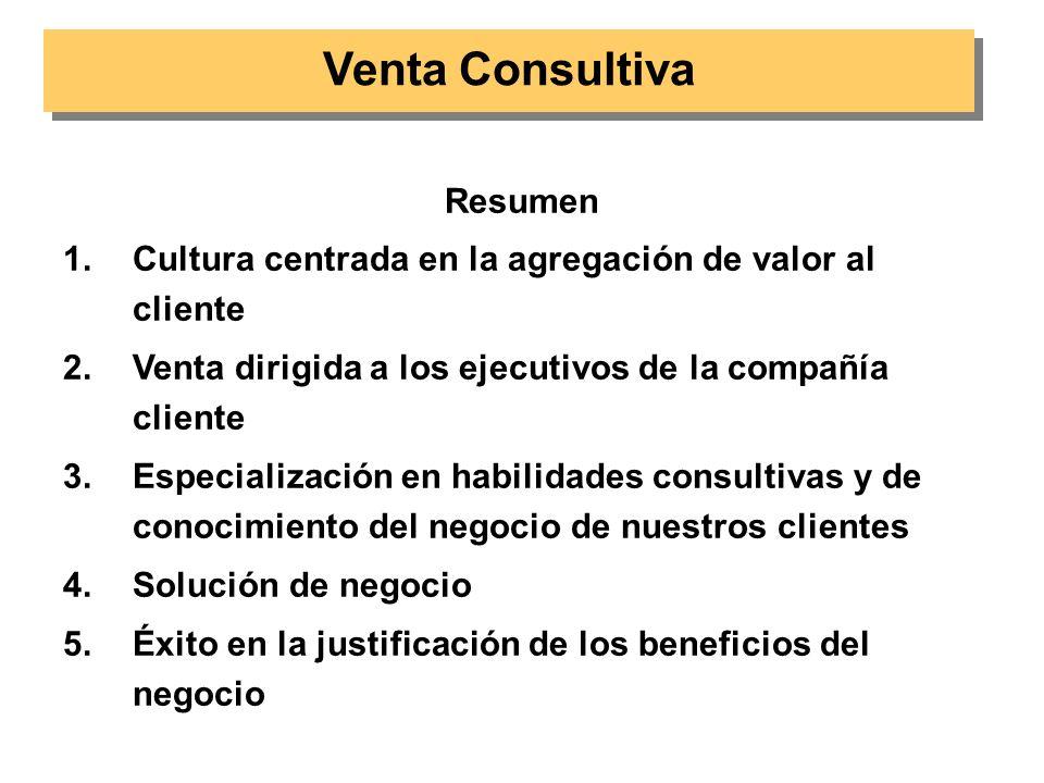 6.Orientado a la diferenciación 7. Procesos orientados a la venta individual 8.