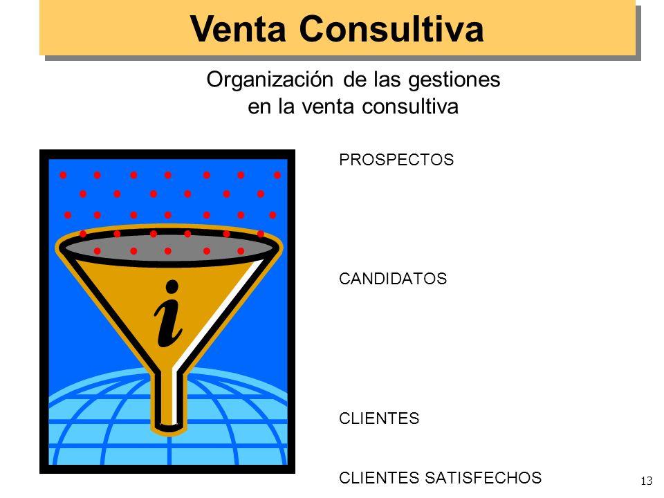 Organización de las gestiones en la venta consultiva PROSPECTOS CANDIDATOS CLIENTES CLIENTES SATISFECHOS 13 Venta Consultiva