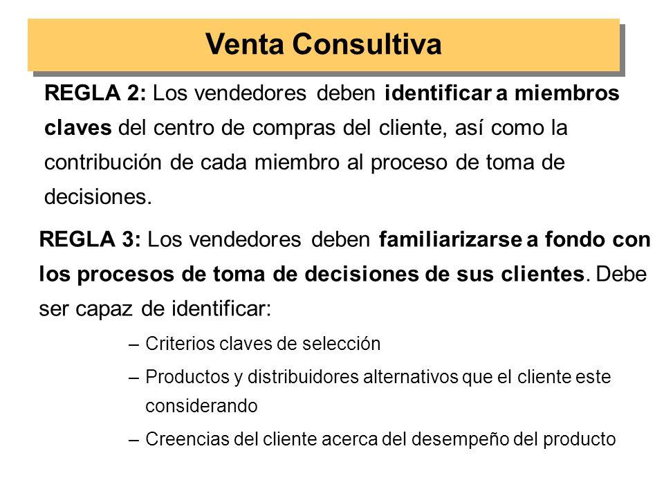REGLA 4 Los vendedores deben alentar a sus clientes a tomar decisiones que maximicen las beneficios que éstos obtengan, pero al mismo tiempo deben asegurar una evaluación justa de su propio cliente.